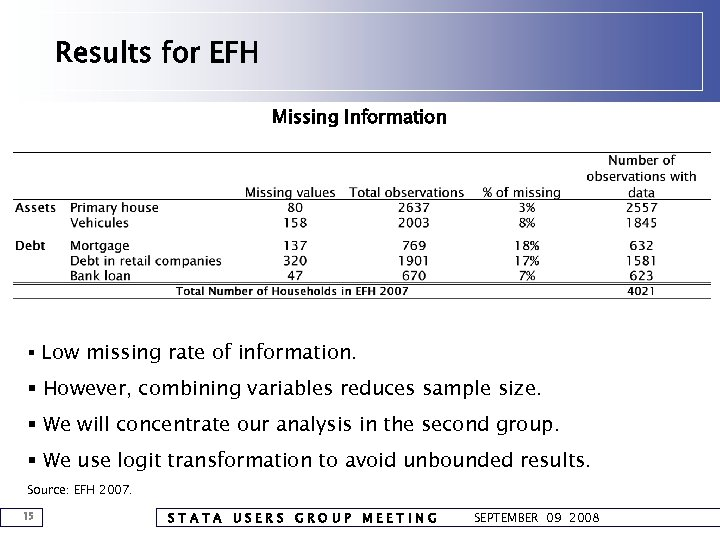 Results for EFH Missing Information § Low missing rate of information. § However, combining