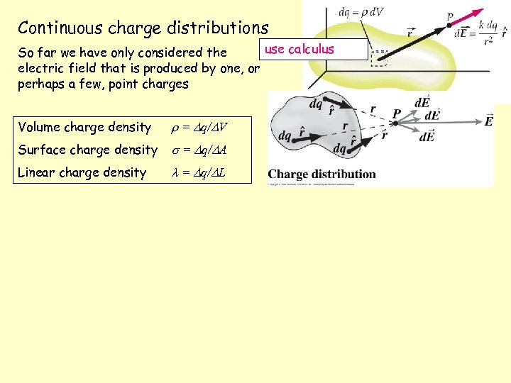 Continuous charge distributions use calculus So far we have only considered the electric field