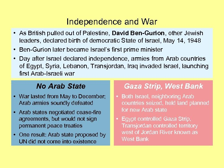 Independence and War • As British pulled out of Palestine, David Ben-Gurion, other Jewish