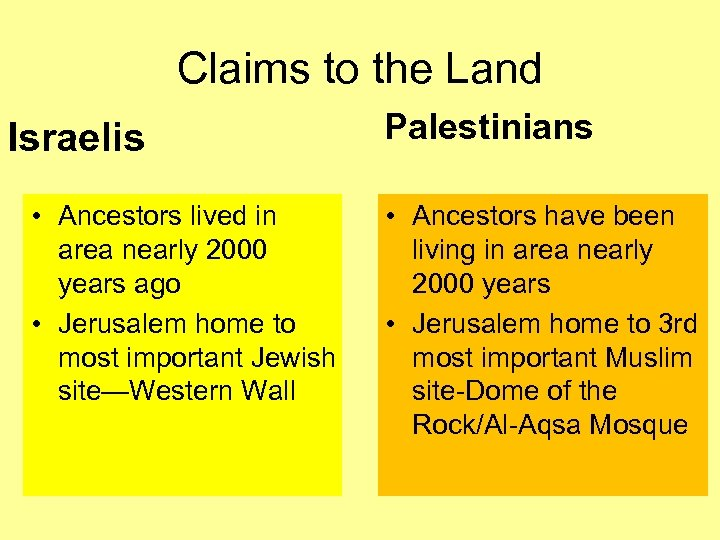 Claims to the Land Israelis • Ancestors lived in area nearly 2000 years ago