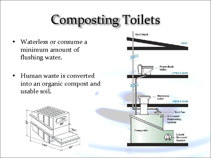 Composting Toilets • Waterless or consume a minimum amount of flushing water. • Human
