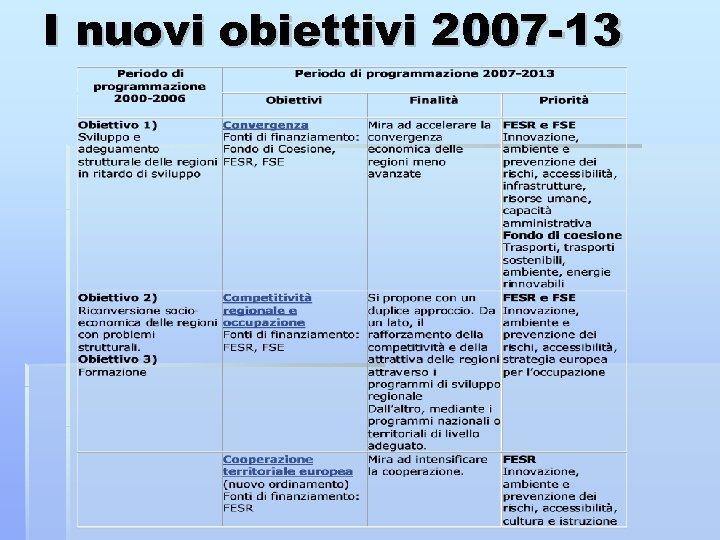 I nuovi obiettivi 2007 -13