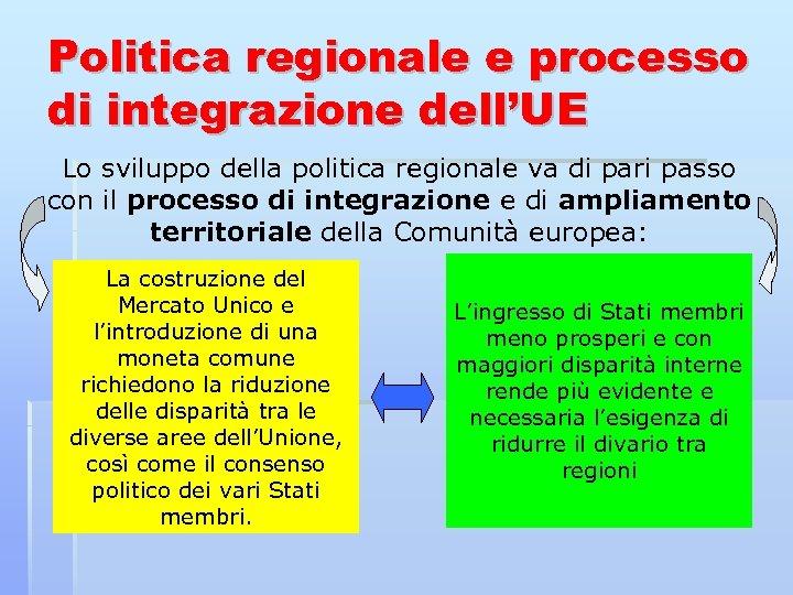 Politica regionale e processo di integrazione dell'UE Lo sviluppo della politica regionale va di