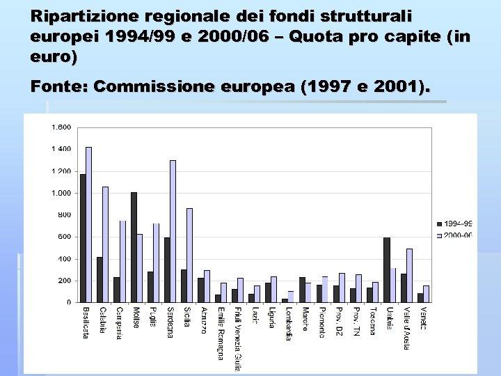 Ripartizione regionale dei fondi strutturali europei 1994/99 e 2000/06 – Quota pro capite (in