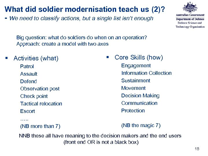 What did soldier modernisation teach us (2)? - We need to classify actions, but