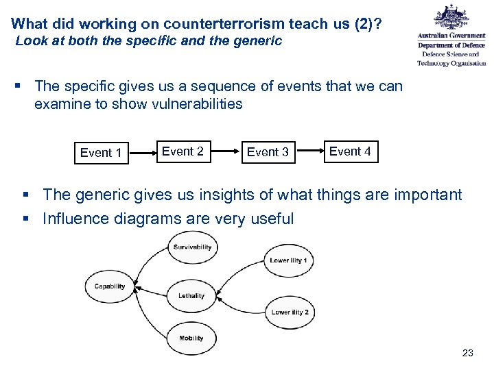 What did working on counterterrorism teach us (2)? Look at both the specific and