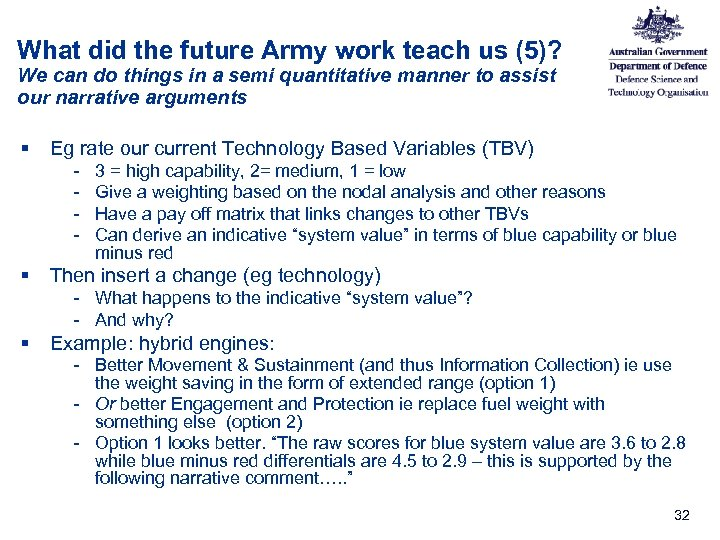 What did the future Army work teach us (5)? We can do things in