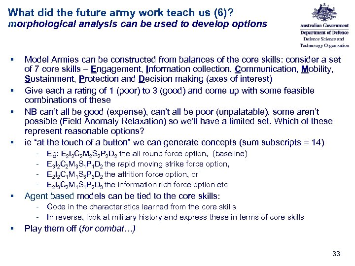 What did the future army work teach us (6)? morphological analysis can be used