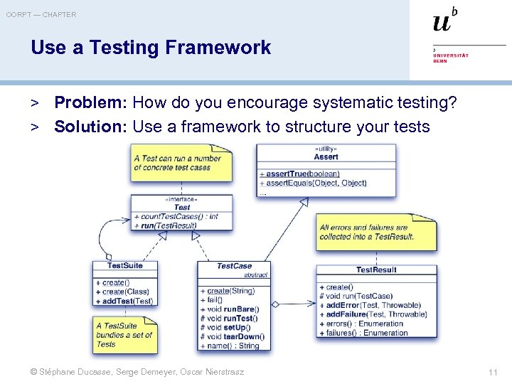 OORPT — CHAPTER Use a Testing Framework > Problem: How do you encourage systematic