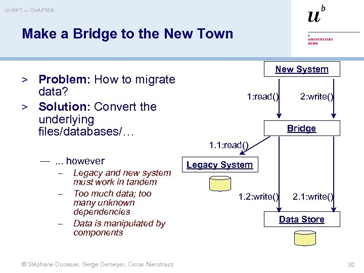 OORPT — CHAPTER Make a Bridge to the New Town New System > Problem: