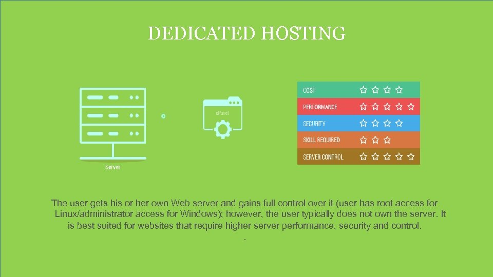 DEDICATED HOSTING The user gets his or her own Web server and gains full