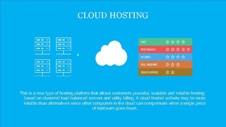 CLOUD HOSTING This is a new type of hosting platform that allows customers powerful,