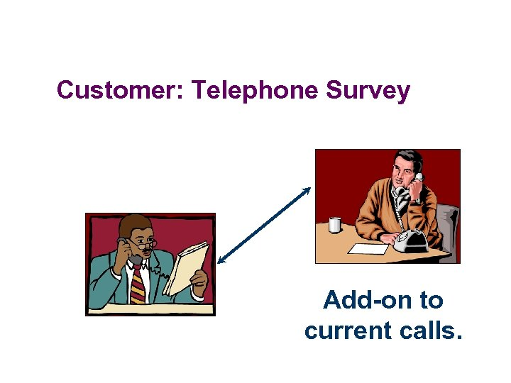 Customer: Telephone Survey Add-on to current calls.