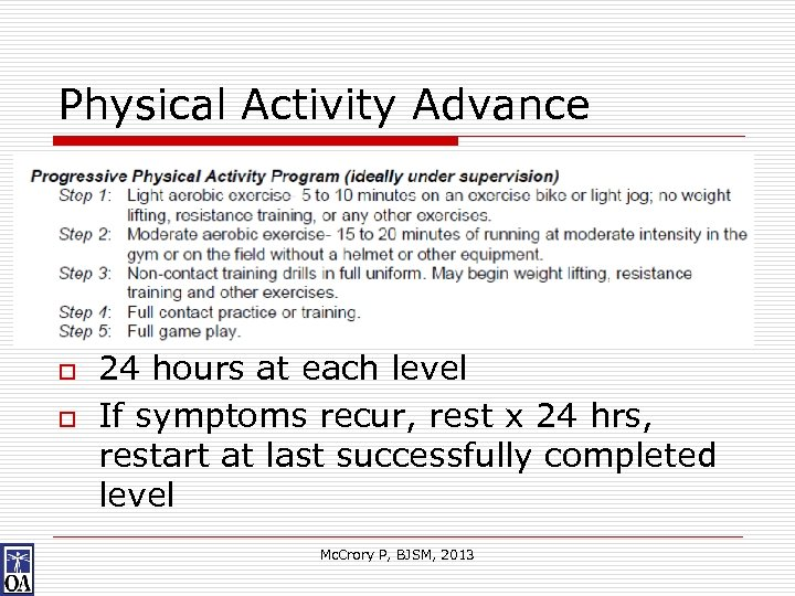 Physical Activity Advance o o 24 hours at each level If symptoms recur, rest
