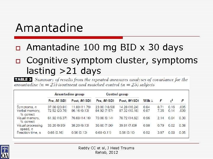 Amantadine o o Amantadine 100 mg BID x 30 days Cognitive symptom cluster, symptoms