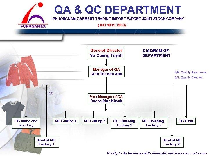 QA & QC DEPARTMENT PHUONGNAM GARMENT TRADING IMPORT EXPORT JOINT STOCK COMPANY ( ISO