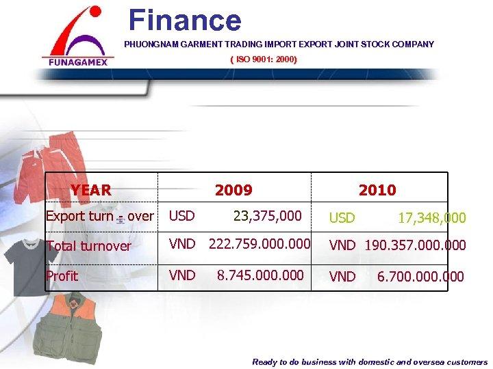 Finance PHUONGNAM GARMENT TRADING IMPORT EXPORT JOINT STOCK COMPANY ( ISO 9001: 2000) PHUONG