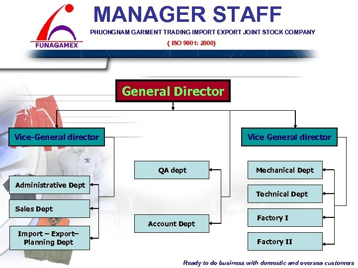 MANAGER STAFF PHUONGNAM GARMENT TRADING IMPORT EXPORT JOINT STOCK COMPANY ( ISO 9001: 2000)