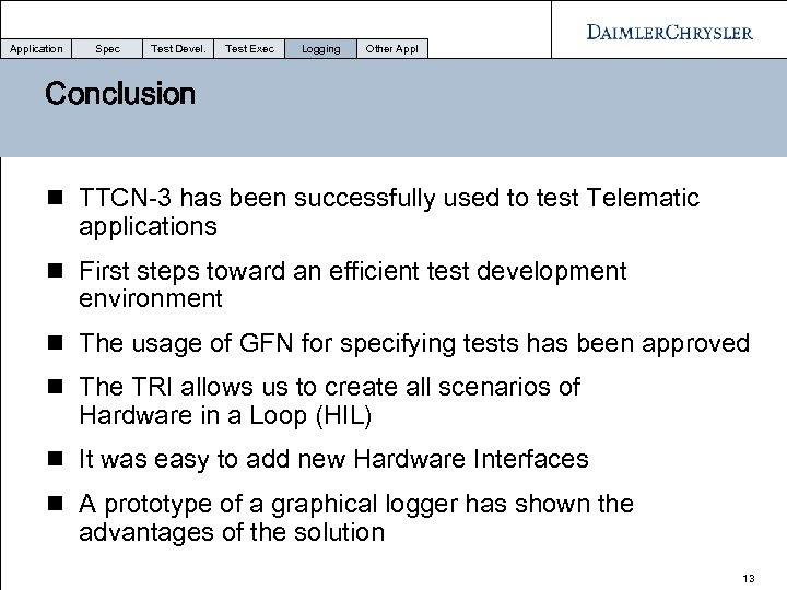 Application Spec Test Devel. Test Exec Logging Other Appl Conclusion n TTCN-3 has been