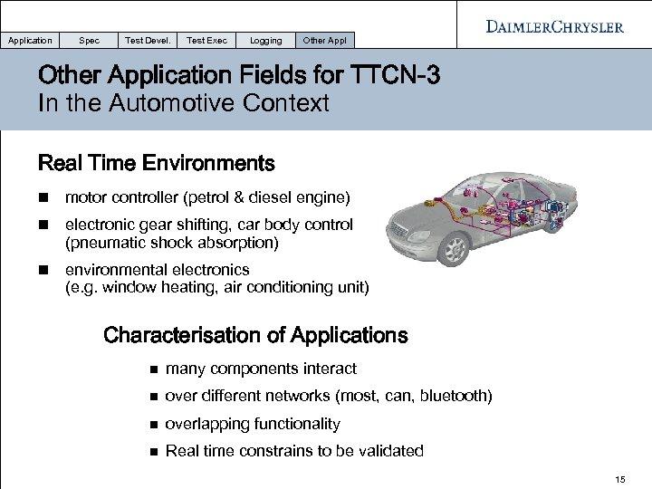 Application Spec Test Devel. Test Exec Logging Other Application Fields for TTCN-3 In the