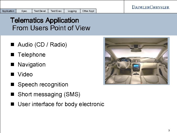 Application Spec Test Devel. Test Exec Logging Other Appl Telematics Application From Users Point
