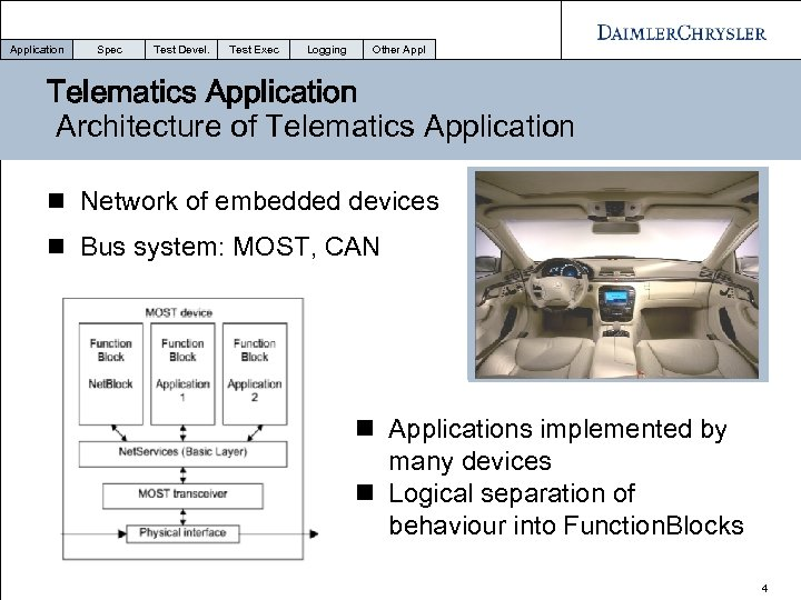 Application Spec Test Devel. Test Exec Logging Other Appl Telematics Application Architecture of Telematics