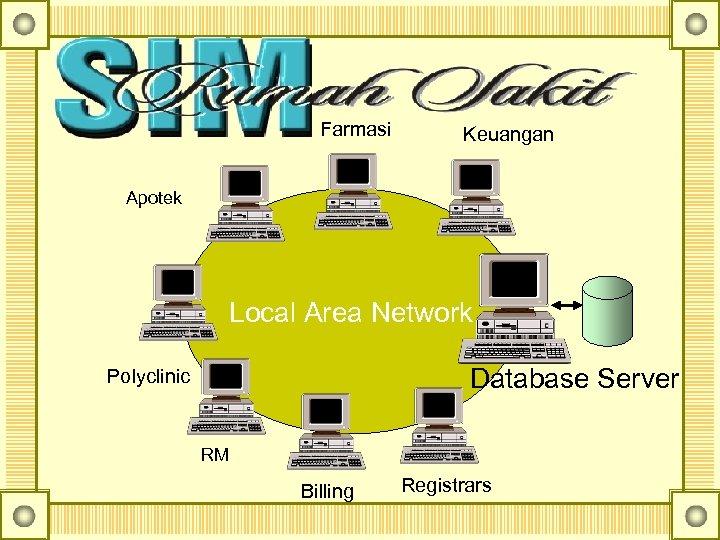 Farmasi Keuangan Apotek Local Area Network Database Server Polyclinic RM Billing Registrars