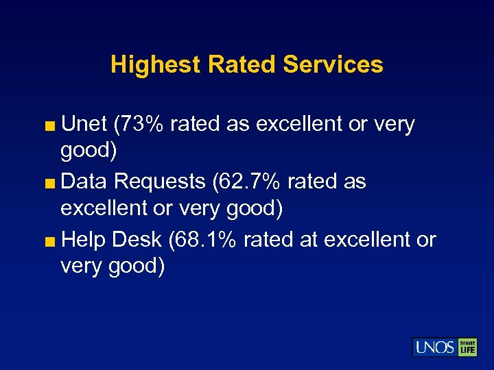 Highest Rated Services < Unet (73% rated as excellent or very good) < Data