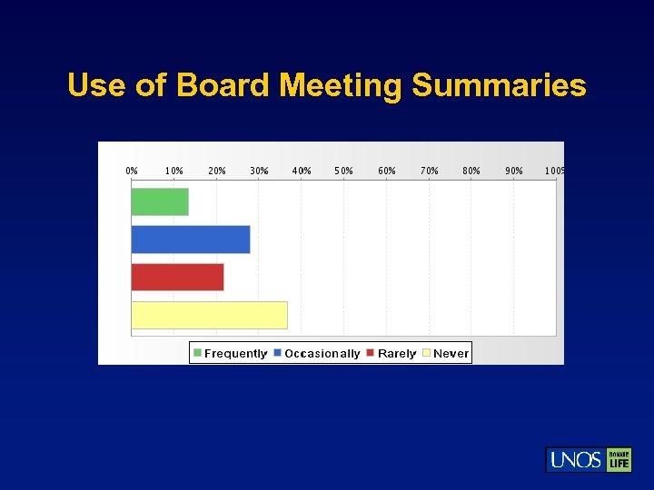 Use of Board Meeting Summaries