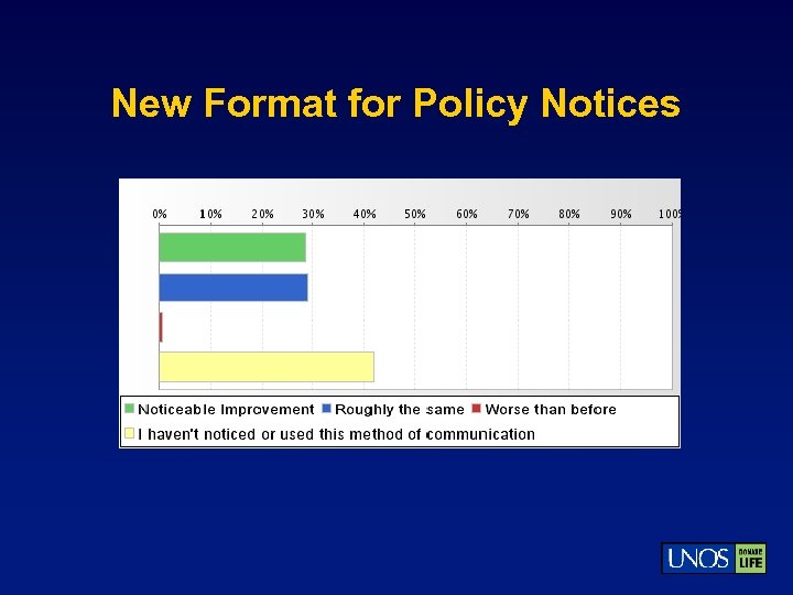 New Format for Policy Notices