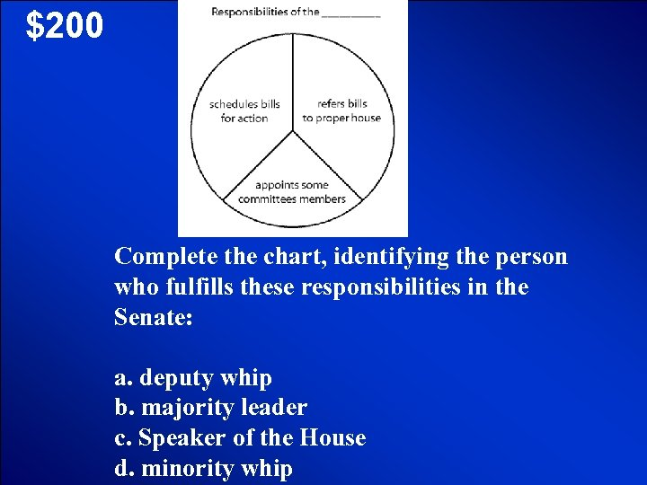 © Mark E. Damon - All Rights Reserved $200 Complete the chart, identifying the
