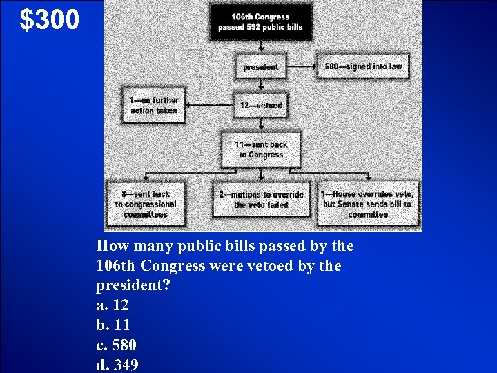 © Mark E. Damon - All Rights Reserved $300 How many public bills passed