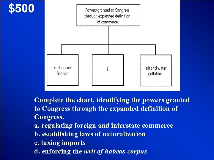 © Mark E. Damon - All Rights Reserved $500 Complete the chart, identifying the