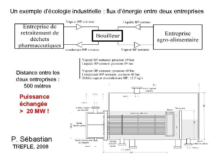 Un exemple d'écologie industrielle : flux d'énergie entre deux entreprises Distance entre les deux