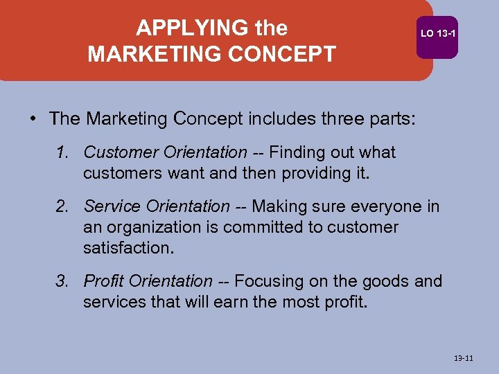 APPLYING the MARKETING CONCEPT LO 13 -1 • The Marketing Concept includes three parts: