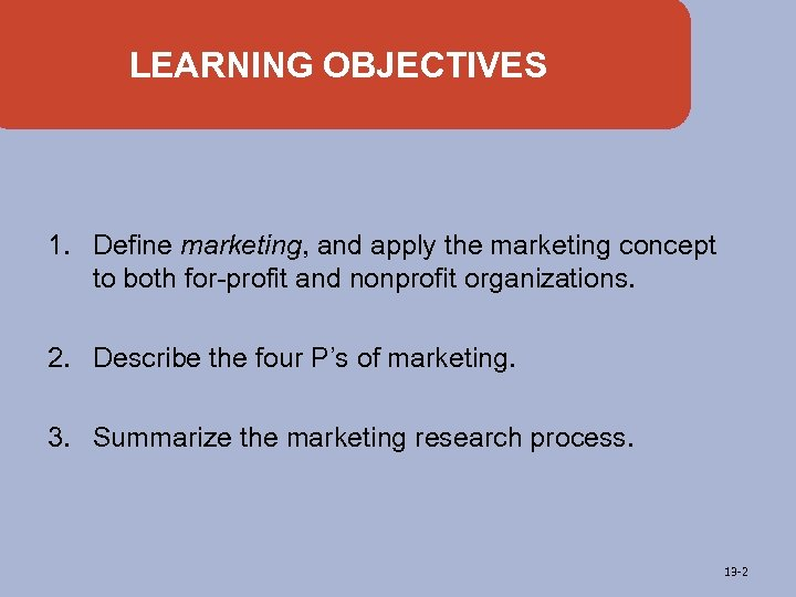 LEARNING OBJECTIVES 1. Define marketing, and apply the marketing concept to both for-profit and