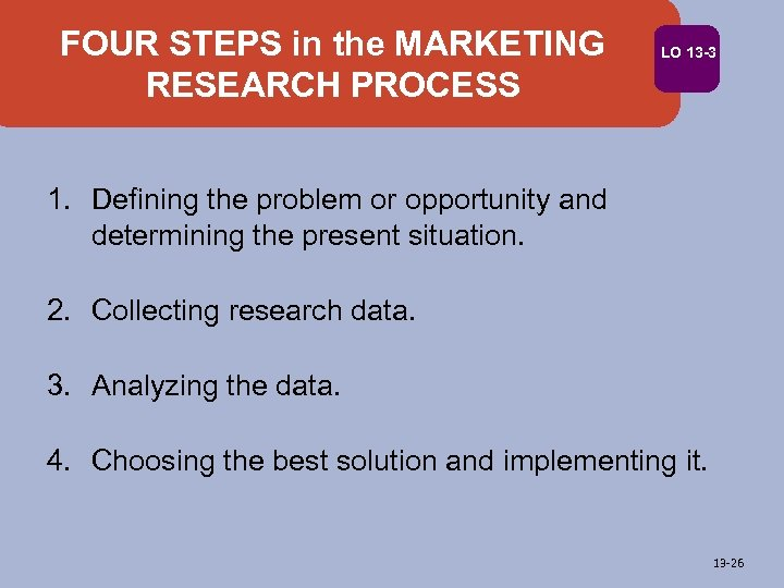 FOUR STEPS in the MARKETING RESEARCH PROCESS LO 13 -3 1. Defining the problem