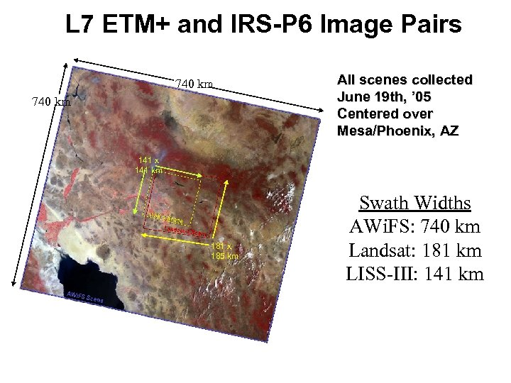 L 7 ETM+ and IRS-P 6 Image Pairs 740 km All scenes collected June