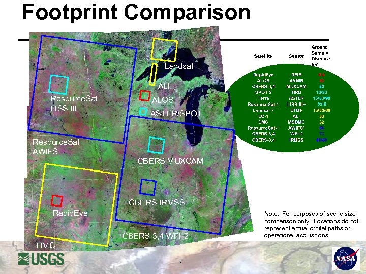 Footprint Comparison Landsat ALI Resource. Sat LISS III ALOS ASTER/SPOT Resource. Sat AWi. FS