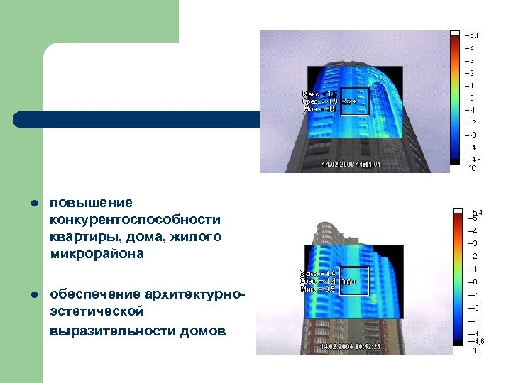 l повышение конкурентоспособности квартиры, дома, жилого микрорайона l обеспечение архитектурноэстетической выразительности домов