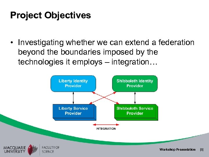 Project Objectives • Investigating whether we can extend a federation beyond the boundaries imposed