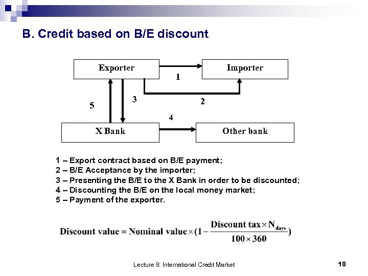 B. Credit based on B/E discount Exporter 1 3 5 Importer 2 4 X