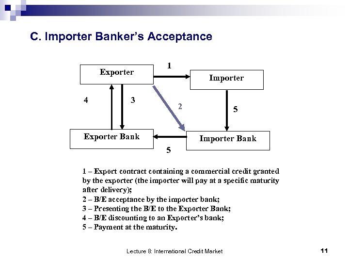 C. Importer Banker's Acceptance Exporter 4 1 Importer 3 2 Exporter Bank 5 Importer