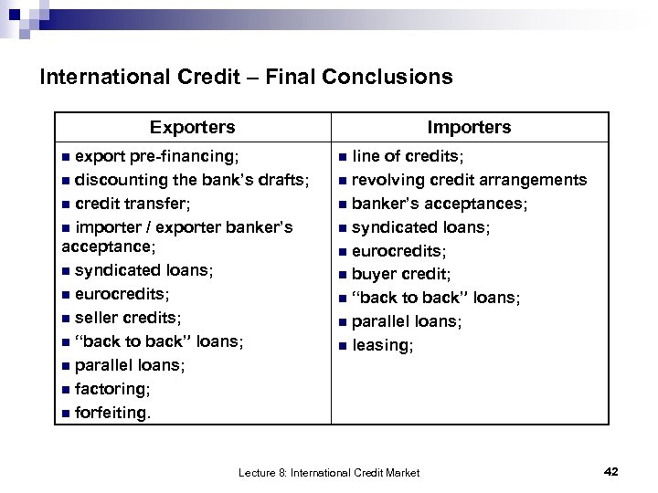 International Credit – Final Conclusions Exporters Importers n export pre-financing; n line of credits;
