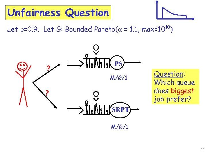 Unfairness Question Let r=0. 9. Let G: Bounded Pareto(a = 1. 1, max=1010) ?