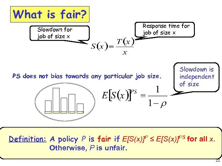 What is fair? Slowdown for job of size x Response time for job of