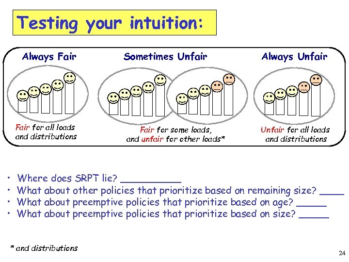 Testing your intuition: Always Fair for all loads and distributions • • Sometimes Unfair