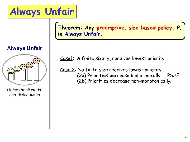 Always Unfair Theorem: Any preemptive, size based policy, P, is Always Unfair Case 1:
