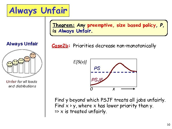 Always Unfair Theorem: Any preemptive, size based policy, P, is Always Unfair Case 2