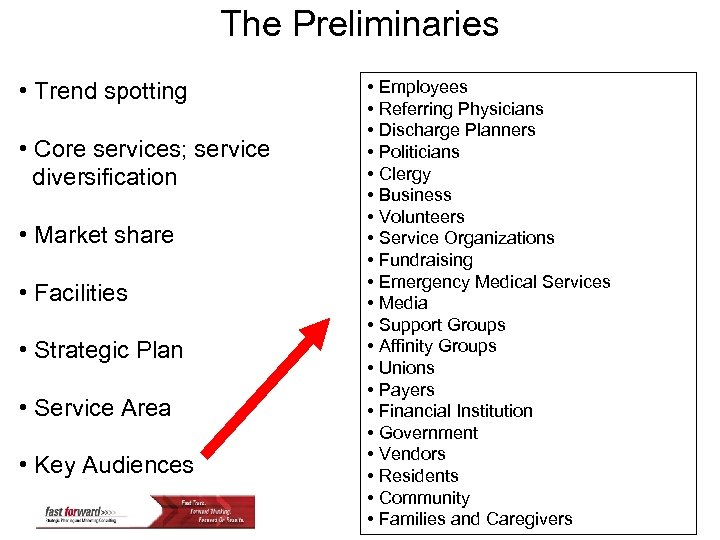The Preliminaries • Trend spotting • Core services; service diversification • Market share •